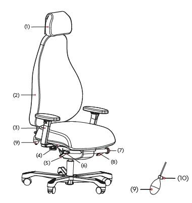 Oversiktsbilde av ERGO Office Chair